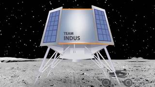 Animated video of TeamIndus mission profile