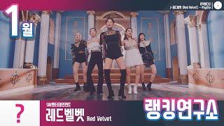 [랭킹연구소] 2020년 1월 아이돌그룹 순위 (브랜드평판) | K-POP IDOL Group Chart (…