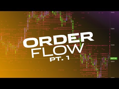 Day Trading Order Flow 1 (100th Video!)