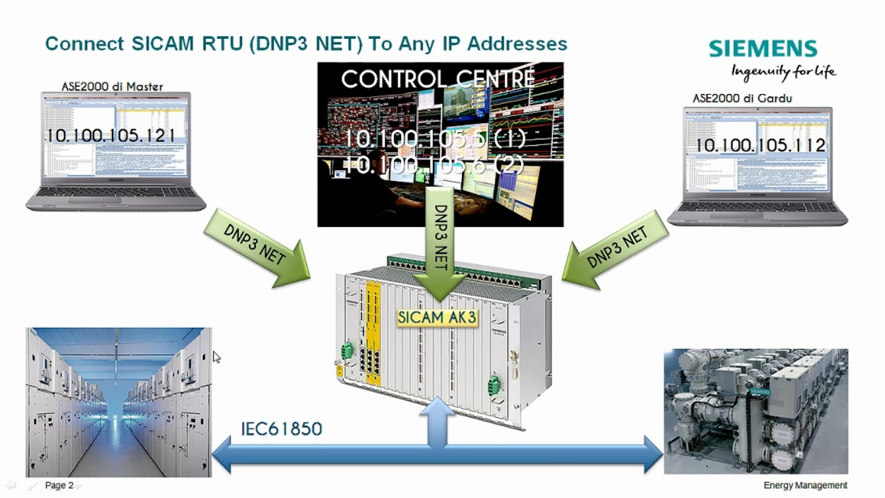 Setting SICAM RTU DNP3 Slave To Connect To Multiple IP Address Or Dedicated  IP