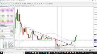 lowest price 5facc 9aa49 ... 2019 · Daily Trading Ideas   Technical analysis and how to manage  volatility with Giancarlo - May 15, ...