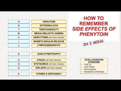 How To Remember Side Effects Of Phenytoin In 2 Minutes??