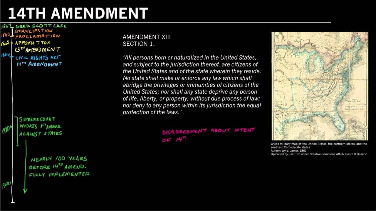 Fourteenth Amendment For Kids | Kids Matttroy