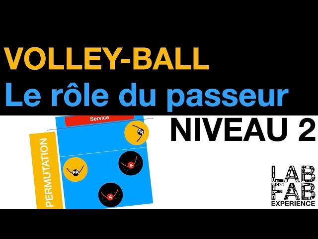 Volley-ball - Le rôle du passeur - Niveau 2