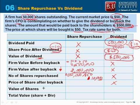Share repurchase vs dividend  - CFA Level 1 Corporate Finance Concept