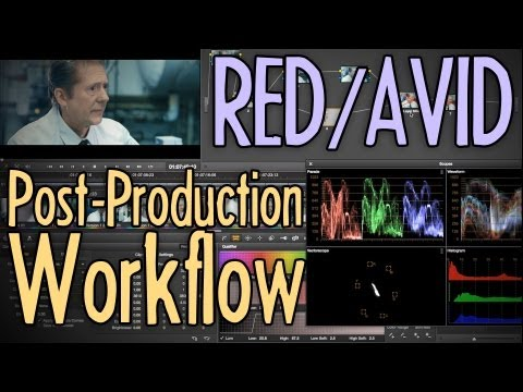 RED/AVID Post-Production Workflow : FRIDAY 101