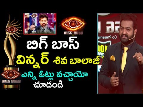 Telugu Bigg Boss Winner Siva Balaji   Telugu Bigg Boss Grand Finale Winner   Tollywood Nagar