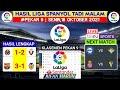 Hasil Liga Spanyol Tadi Malam | Barcelona vs Valencia | Klasemen La Liga 2021| Bola Tadi Malam