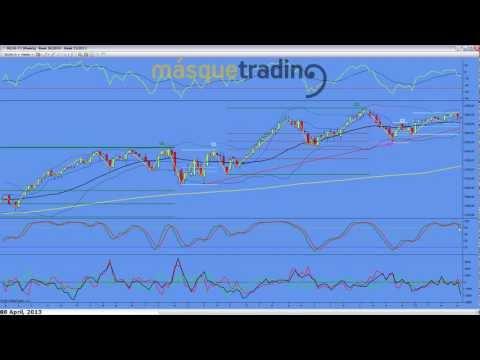 Trading en español Análisis Pre-Sesión Futuro MINI NASDAQ (NQ) 8-4-2013