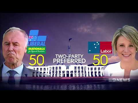 First galaxy poll ahead of the Bennelong by-election has 2PP at 50%