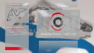 F1 Brembo Brake Facts 2018 - Abu Dhabi