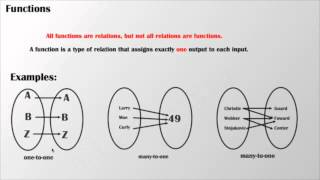 6.1 Understanding Relations and Functions thumbnail