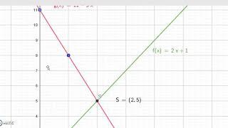 Ekssp 8 mat c grafisk ligningsløsning