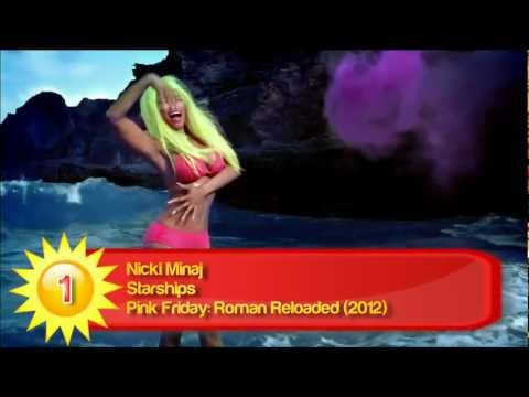 The Top 50 Summer Songs of 2012