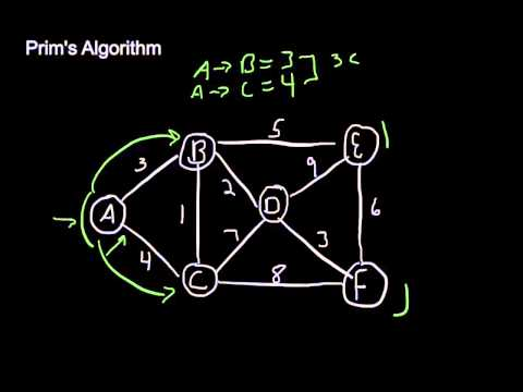 Prim's Algorithm Tutorial