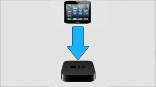 How to Control Your Apple TV With Your iPhone, iPod, iPad & More!