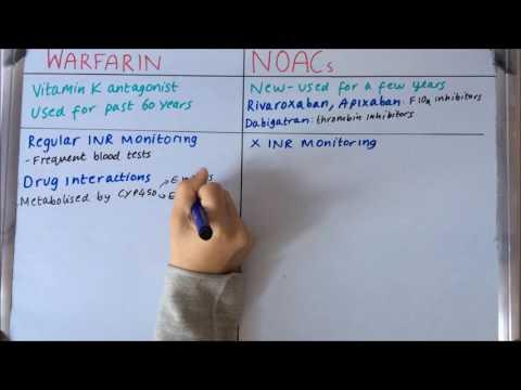 Warfarin vs NOACs ~ The Pharmacy Student