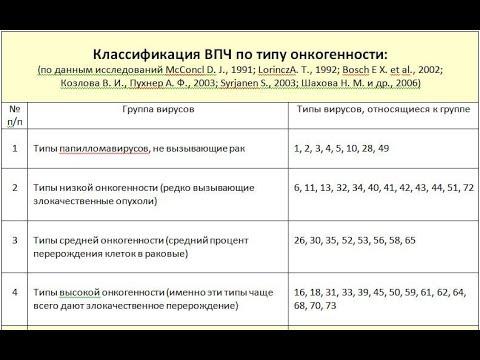 Вирус папилломы человека (ВПЧ). Стрим.