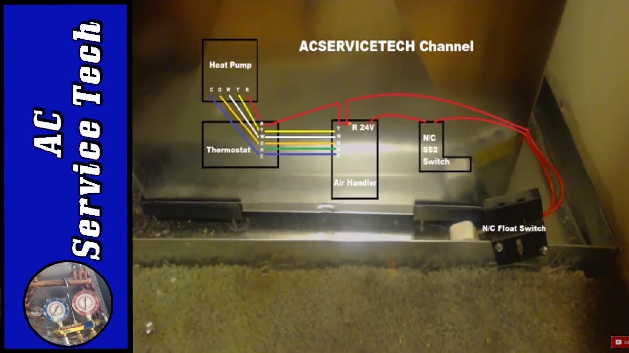 Ac Float Switch Wiring Great Installation Of Diagram Tank Dual Hvac Training Basics For Condensate Safety Switches Rh Youtube Com
