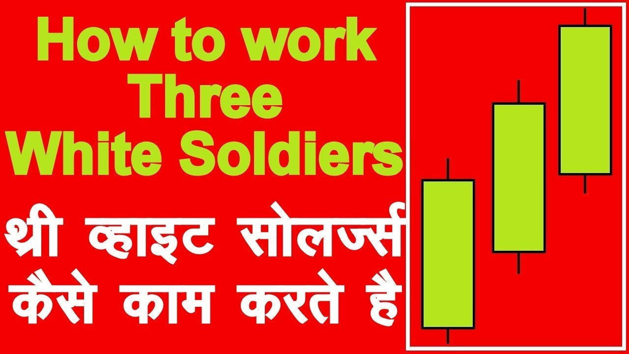 How to use three white soldiers candlestick pattern in hindi technical analysis also rh youtube