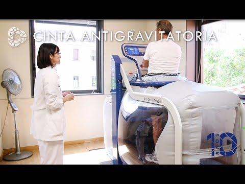 Ver en youtube el video Cinta antigravitatoria