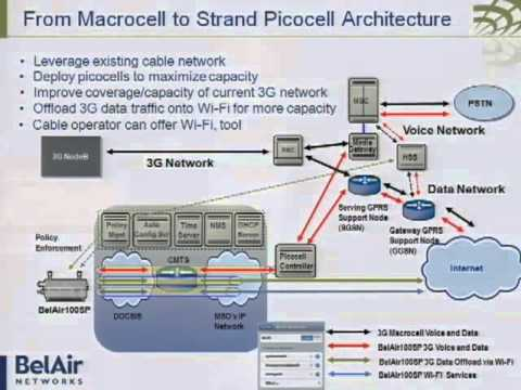 BelAir100SP Strand Picocell Live at CableLabs Summer Conference Innovation Showcase