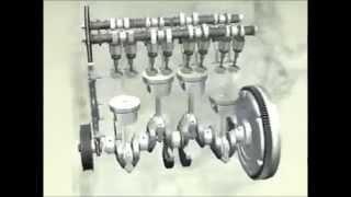 fonctionnement interne d un moteur