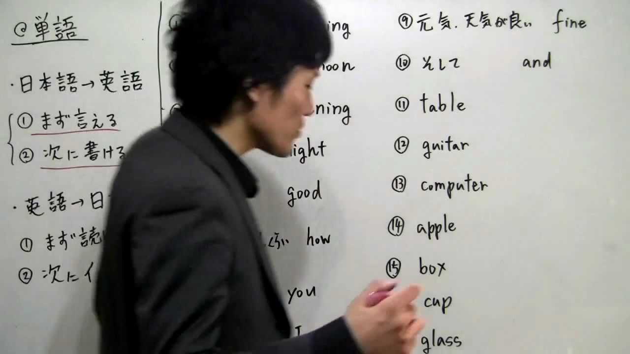 中1英語:単語の覚え方【中学 ... : 中2数学問題集 : 数学