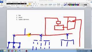 видео Насос для автоматической системы полива: принцип