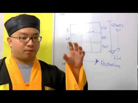 Nature's Secret Grid and Number Decoding 1-5 - Wisdom of Chinese Magic
