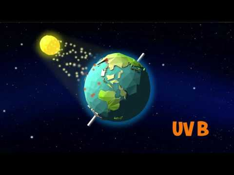 Types of Ultraviolet (UV) radiation