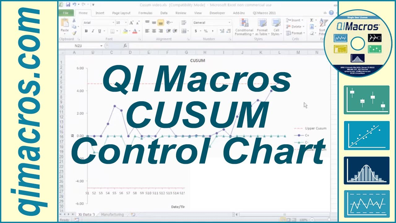 Create a Cusum Chart in Excel Using the QI Macros SPC Software