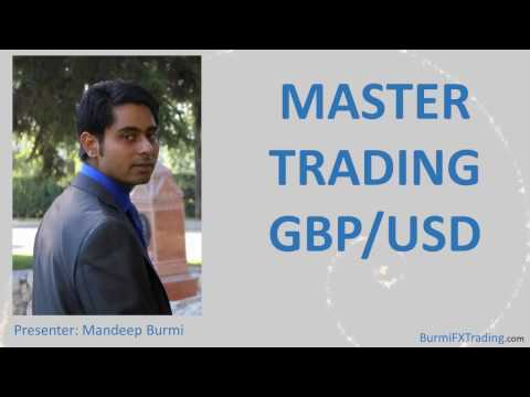 Mastering Forex GBPUSD Pair Webinar