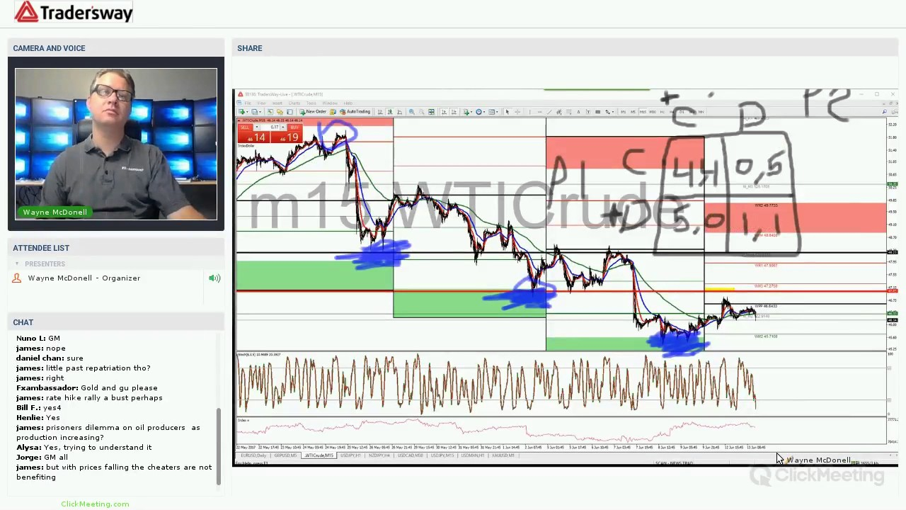 Tag : time « Trading Binary Options - 1 Deal - 60 sec