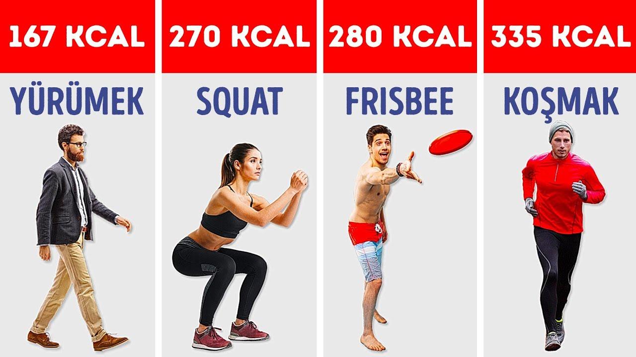 30 Dakikada Yağ Yakan En Fazla Kalori Yakan Egzersizler