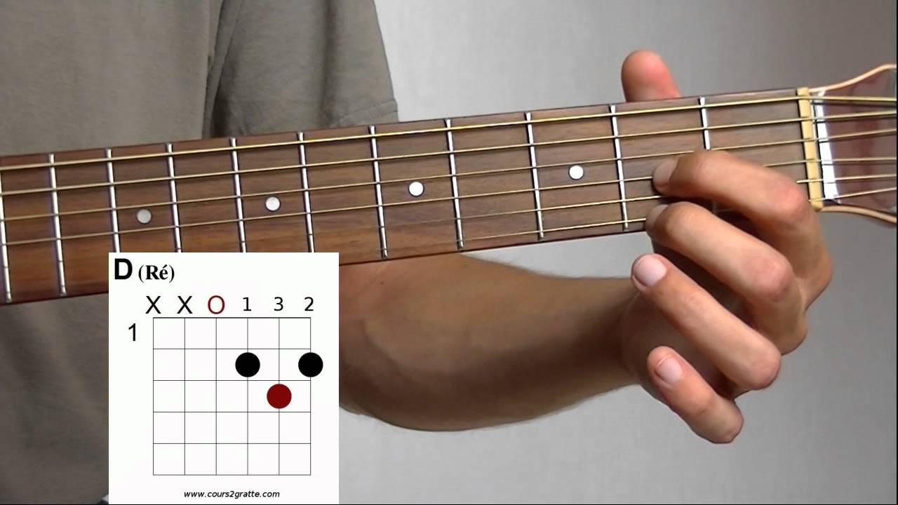 Cours de guitare d butant accords la mi r youtube - Apprendre la guitare seul mi guitar ...