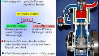 Ottomotor (4-Takt-Motor vereinfacht)