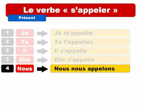 French lesson: Le verbe