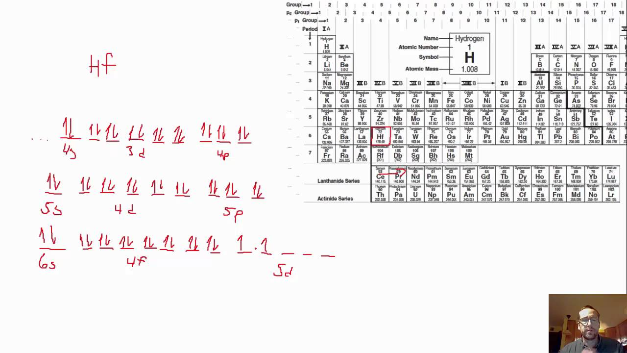 f block orbital filling and electron configuration - YouTube