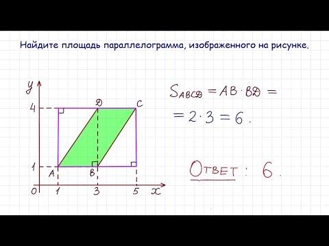 Задание 3 ЕГЭ по математике. Урок 35