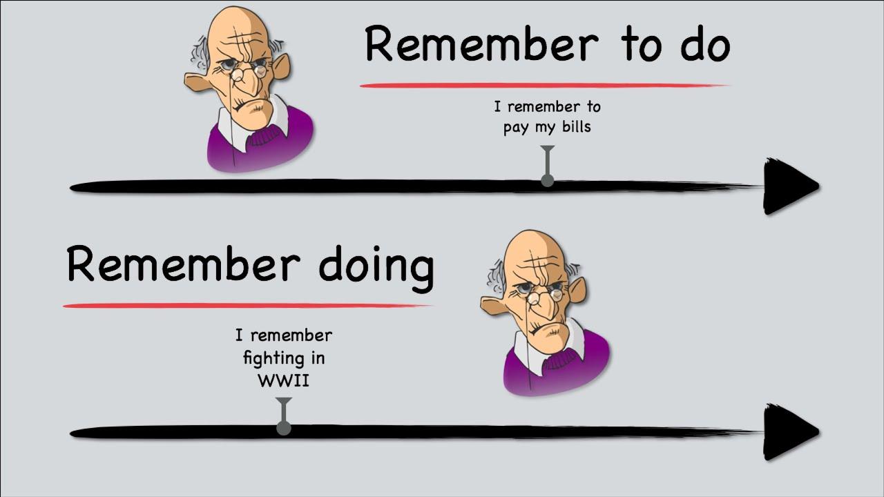 Resultado de imagen de remember plus ing or to