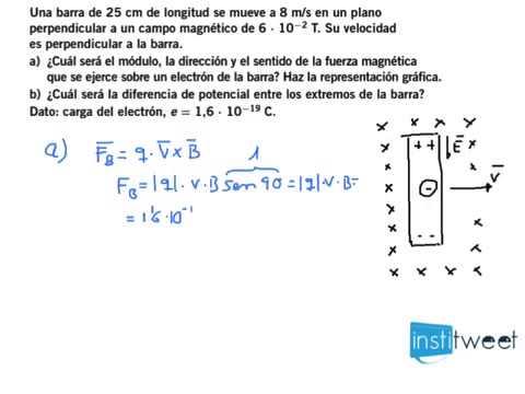 Calcula el m dulo direcci n y sentido de la fuerza magn tica en una barra youtube - Como vallar un campo ...