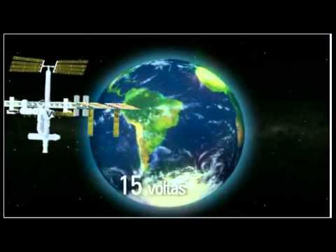 Veja imagens da Terra ao vivo transmitidas pela NASA - YouTube