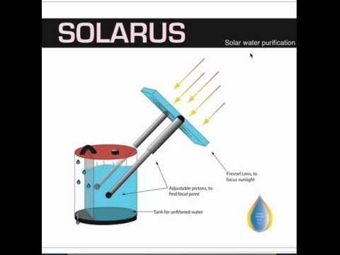 Solarus: Solar Water Purification