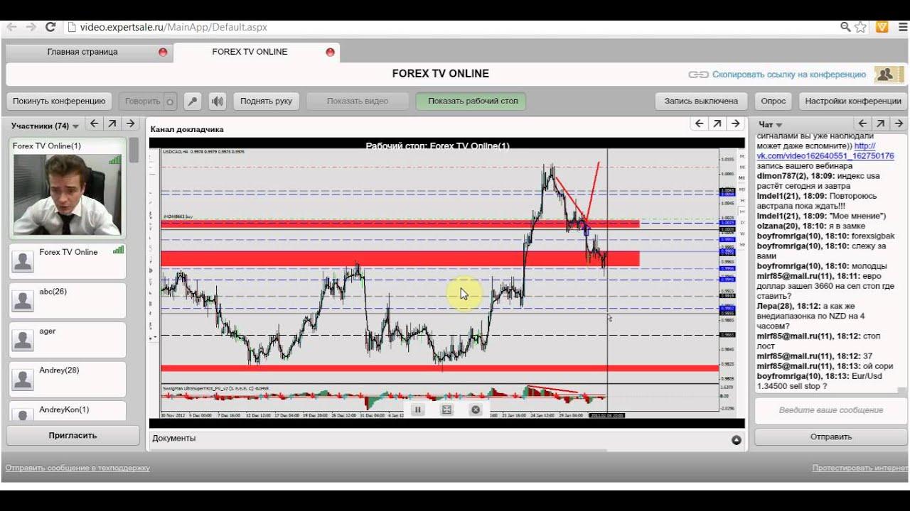 Відео аналітика forex