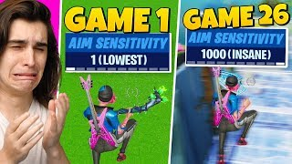 Fortnite, But EVERY DEATH my Sensitivity RISES... (TRIGGERED)
