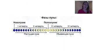 Фазы Луны Планирование дел Луна в знаках зодиака