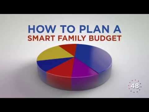 How to Plan a Smart Family Budget- Resiliency in 54 Seconds