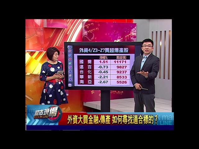【股市現場-非凡商業台鄭明娟主持】20180501part.7(呂漢威)