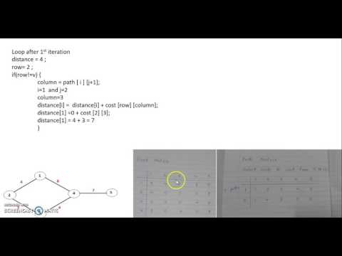 Dijkstra's Algorithm and code in C-Language